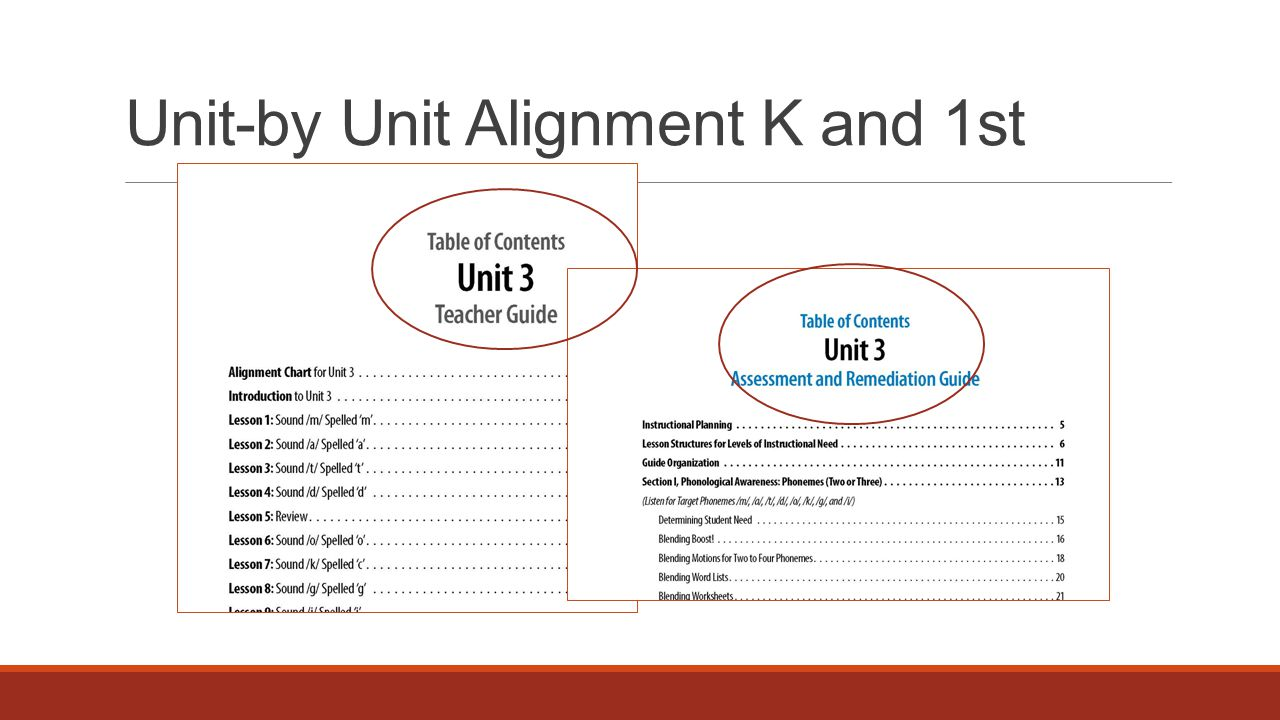 Unit-by Unit Alignment K and 1st