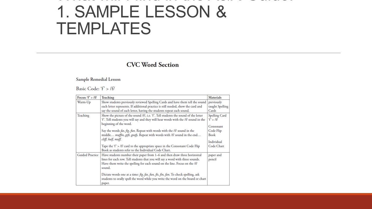 What will I find in the A&R Guide: 1. SAMPLE LESSON & TEMPLATES