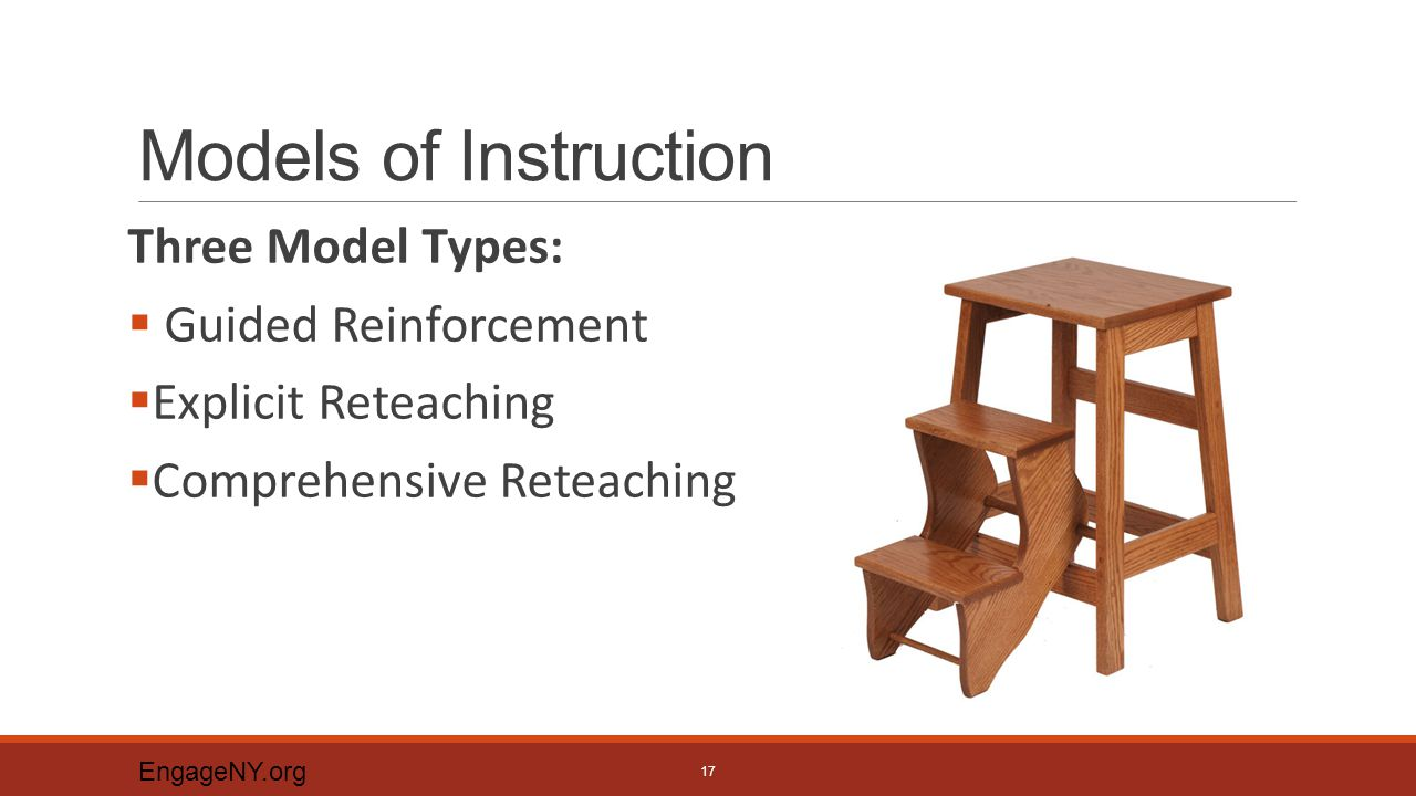 Models of Instruction Three Model Types:  Guided Reinforcement  Explicit Reteaching  Comprehensive Reteaching EngageNY.org 17