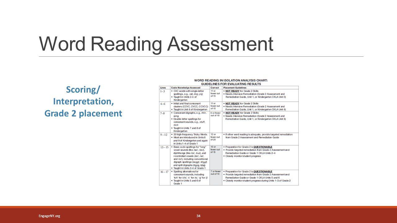 Word Reading Assessment EngageNY.org34 Scoring/ Interpretation, Grade 2 placement