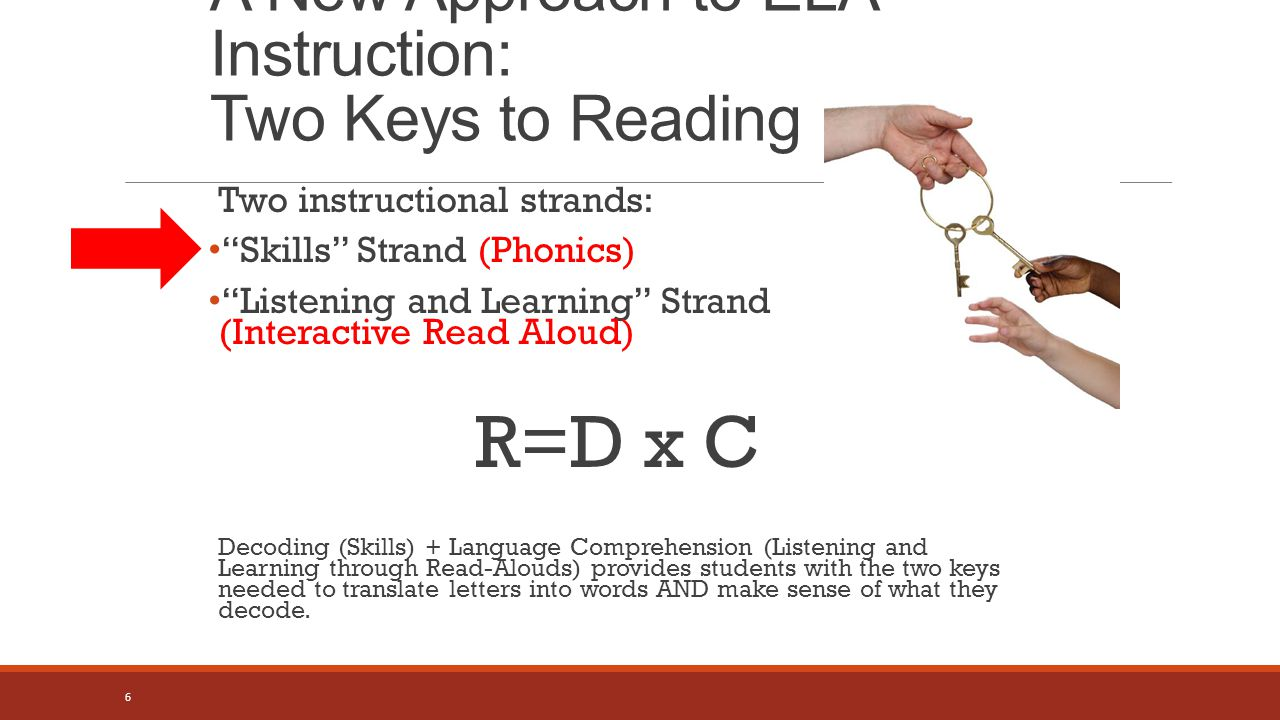 """A New Approach to ELA Instruction: Two Keys to Reading Two instructional strands: """"Skills"""" Strand (Phonics) """"Listening and Learning"""" Strand (Interacti"""