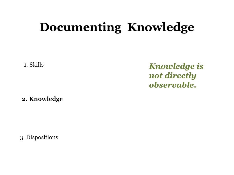 Documenting Knowledge 1. Skills Knowledge is not directly observable. 2. Knowledge 3. Dispositions