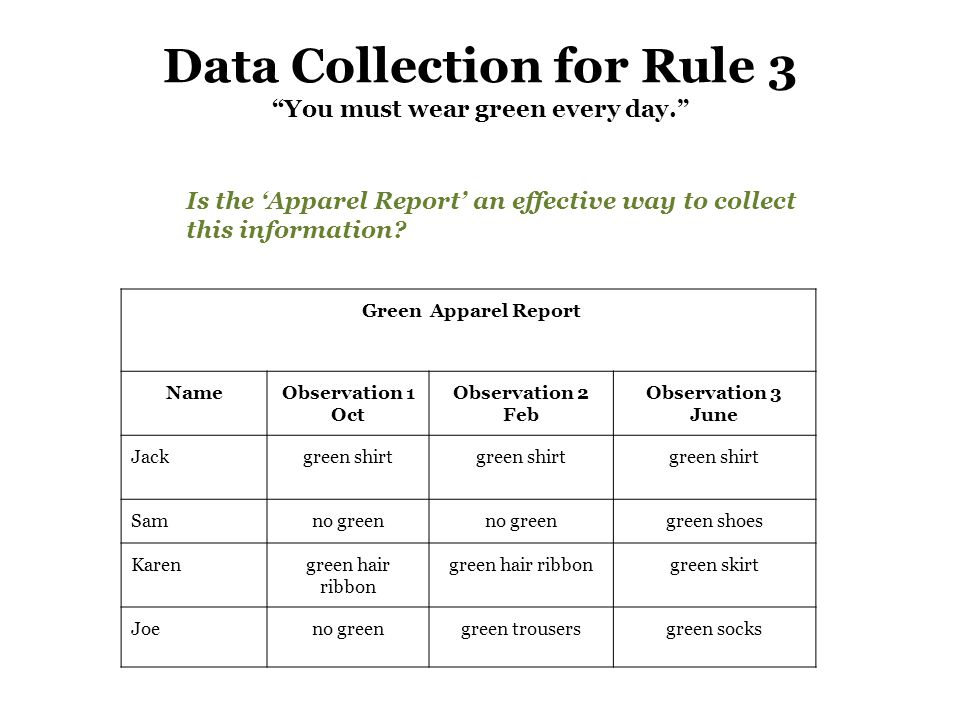 Data Collection for Rule 3 You must wear green every day. Green Apparel Report NameObservation 1 Oct Observation 2 Feb Observation 3 June Jackgreen shirt Samno green green shoes Karengreen hair ribbon green skirt Joeno greengreen trousersgreen socks Is the 'Apparel Report' an effective way to collect this information