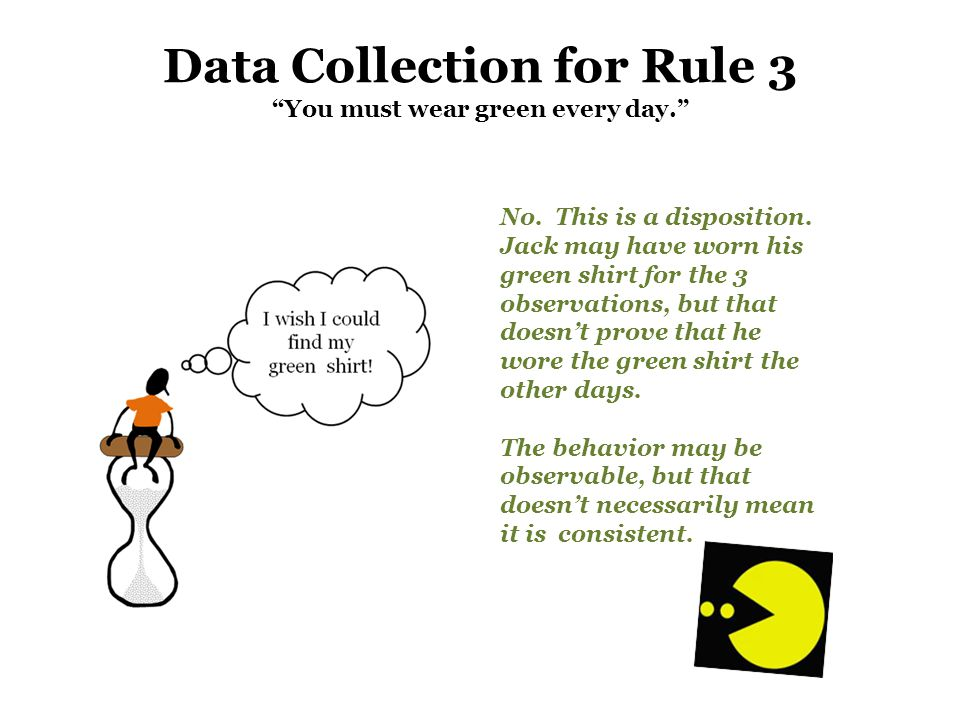 Data Collection for Rule 3 You must wear green every day. No.