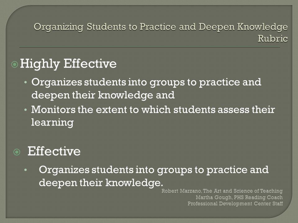  Highly Effective Organizes students into groups to practice and deepen their knowledge and Monitors the extent to which students assess their learni