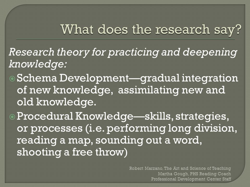 Research theory for practicing and deepening knowledge:  Schema Development—gradual integration of new knowledge, assimilating new and old knowledge.