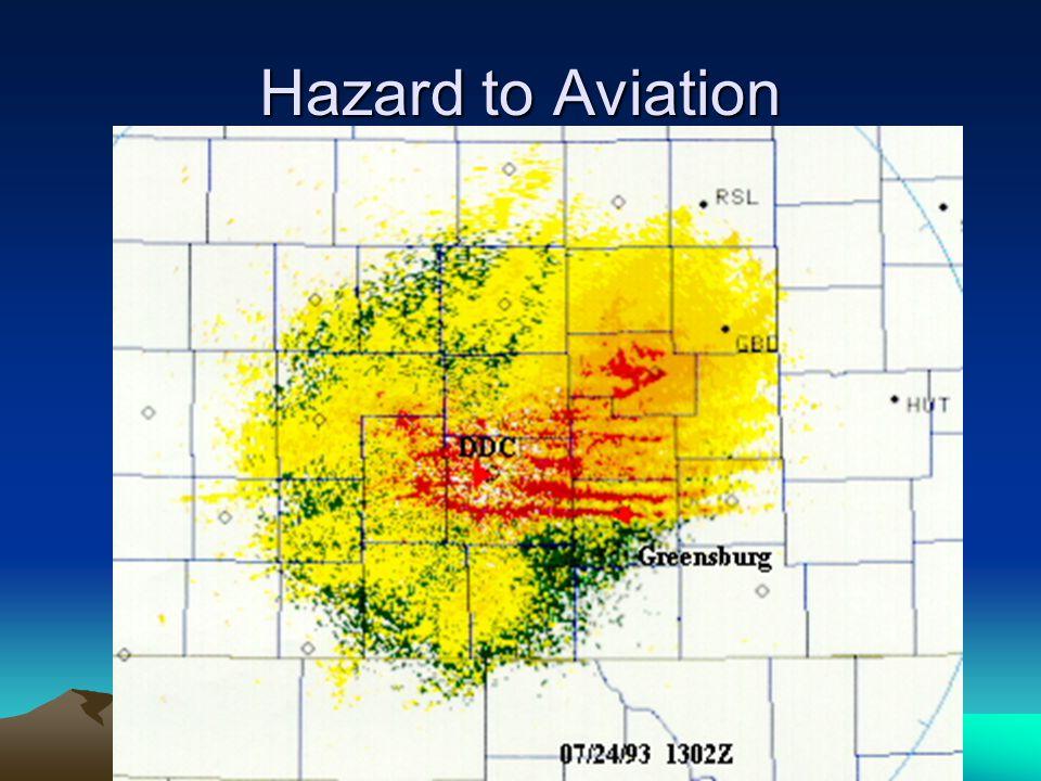 Hazard to Aviation