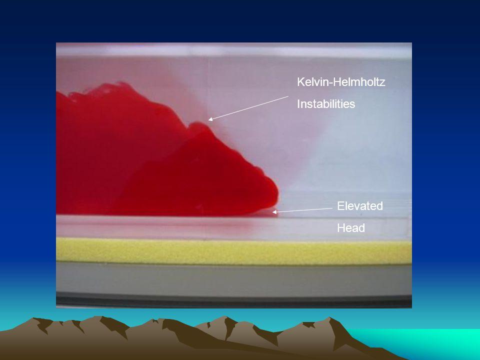 Elevated Head Kelvin-Helmholtz Instabilities