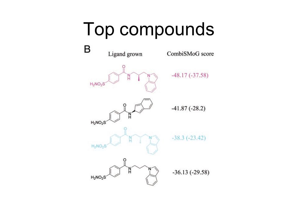 Verification of results Two of top five compounds (enantiomers) were synthesized R stereoisomer most potent HCA II inhibitor known (K d = 30 pM) X-ray crystal structure showed docking similar to predicted