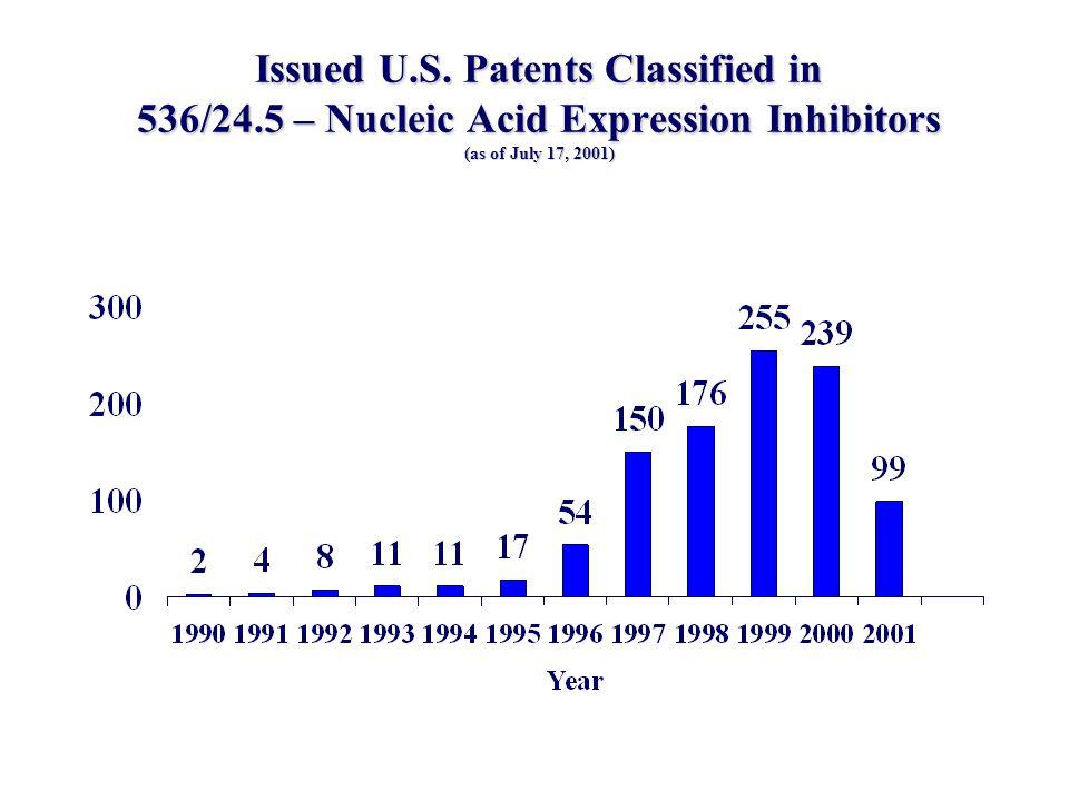Case Law Antisense-Specific: –Enzo Biochem Inc.v.