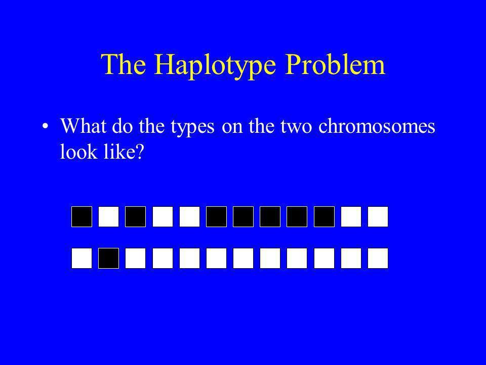 Clark's Method: Problem 1 List of known haps. 1 2 3
