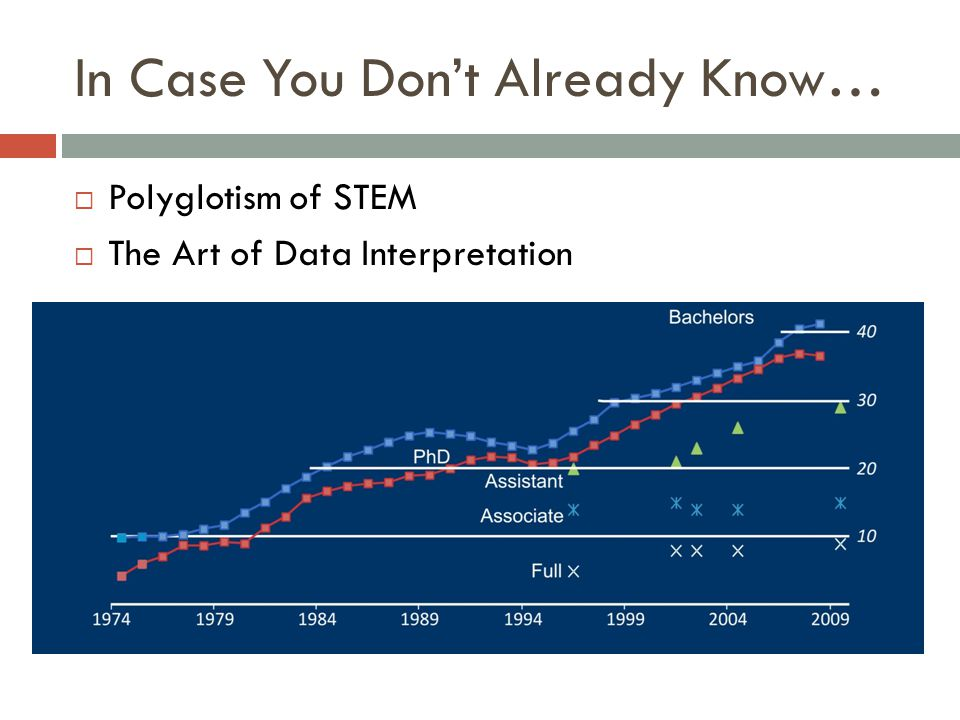 In Case You Don't Already Know…  Polyglotism of STEM  The Art of Data Interpretation