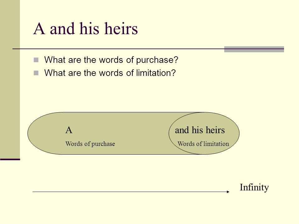 Words of Purchase vs. Words of Limitation Words of purchase-describe who takes by grant, gift, inheritance or bequest Words of limitation-describe the
