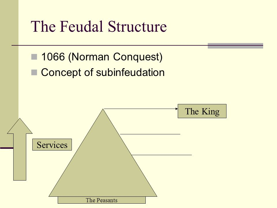 The Feudal Structure 1066 (Norman Conquest) Concept of subinfeudation The Peasants Services The King
