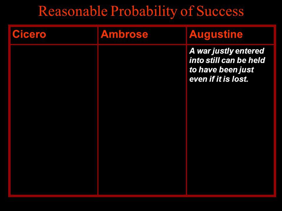 Reasonable Probability of Success CiceroAmbroseAugustine A war justly entered into still can be held to have been just even if it is lost.