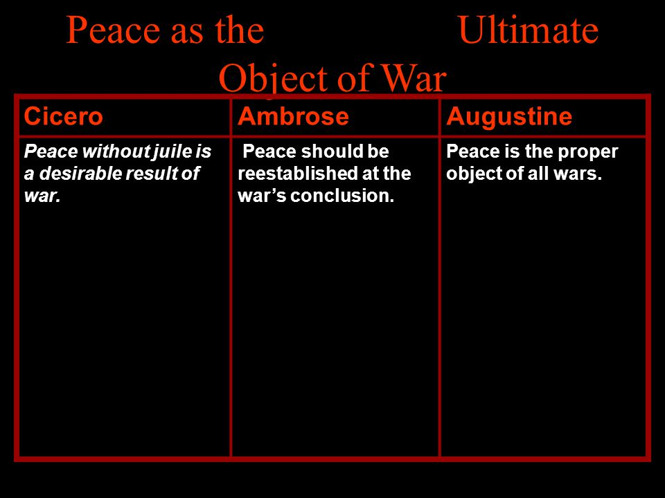 Peace as the Ultimate Object of War CiceroAmbroseAugustine Peace without juile is a desirable result of war.