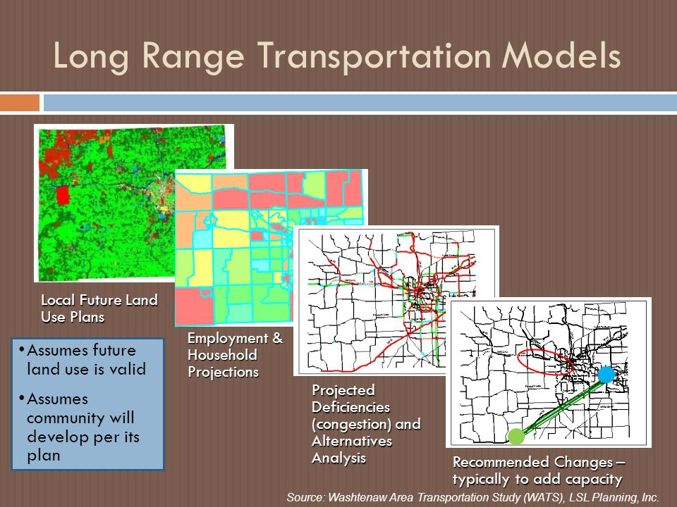 Long Range Transportation Models Local Future Land Use Plans Employment & Household Projections Projected Deficiencies (congestion) and Alternatives Analysis Recommended Changes – typically to add capacity Assumes future land use is valid Assumes community will develop per its plan Source: Washtenaw Area Transportation Study (WATS), LSL Planning, Inc.