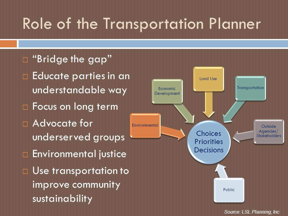 Role of the Transportation Planner  Bridge the gap  Educate parties in an understandable way  Focus on long term  Advocate for underserved groups  Environmental justice  Use transportation to improve community sustainability Choices Priorities Decisions Environmental Economic Development Land UseTransportation Outside Agencies/ Stakeholders Public Source: LSL Planning, Inc.