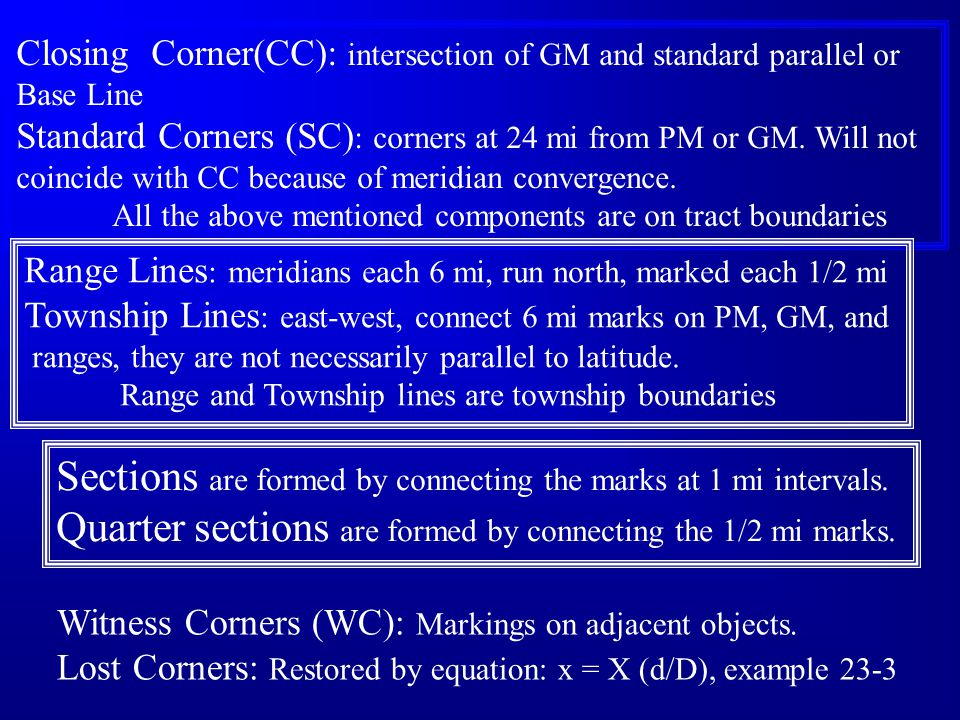 Closing Corner(CC): intersection of GM and standard parallel or Base Line Standard Corners (SC) : corners at 24 mi from PM or GM. Will not coincide wi
