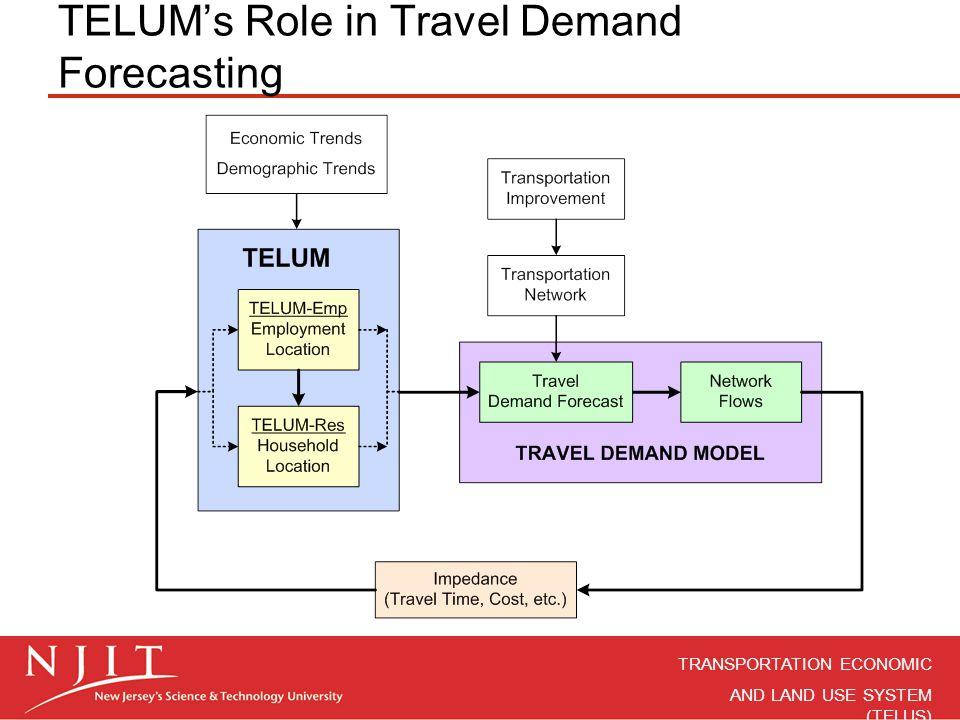TRANSPORTATION ECONOMIC AND LAND USE SYSTEM (TELUS) TELUM's Role in Travel Demand Forecasting