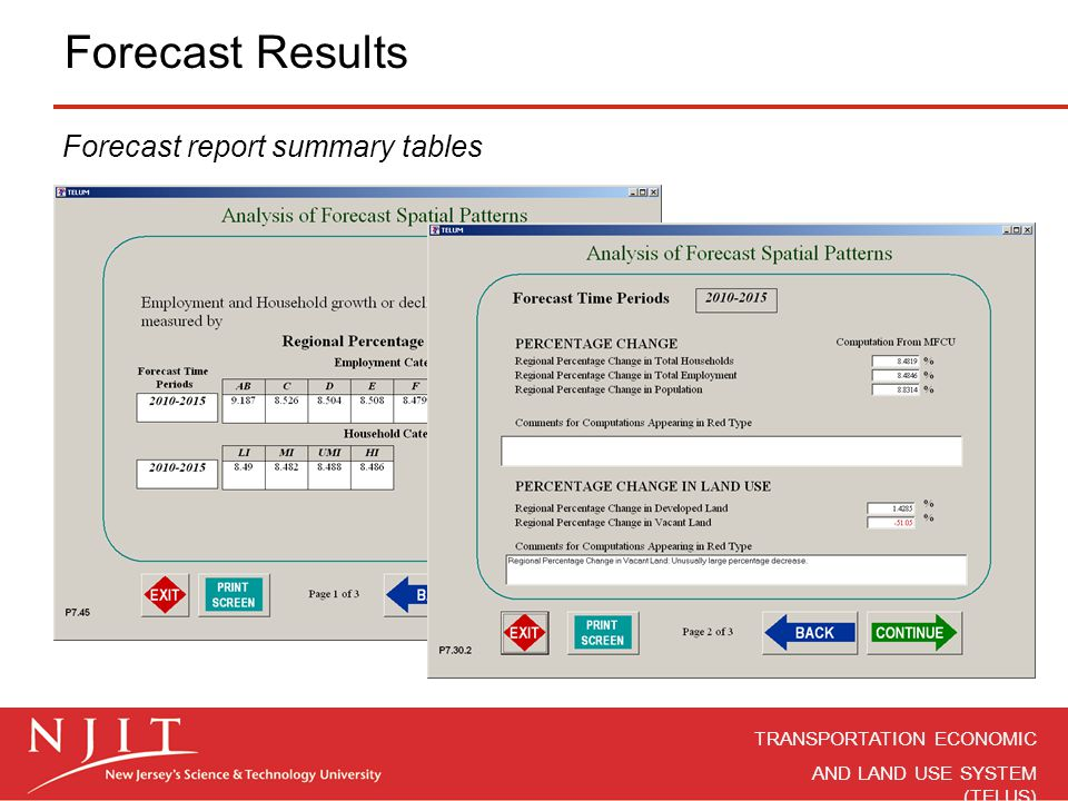 TRANSPORTATION ECONOMIC AND LAND USE SYSTEM (TELUS) Forecast Results Forecast report summary tables