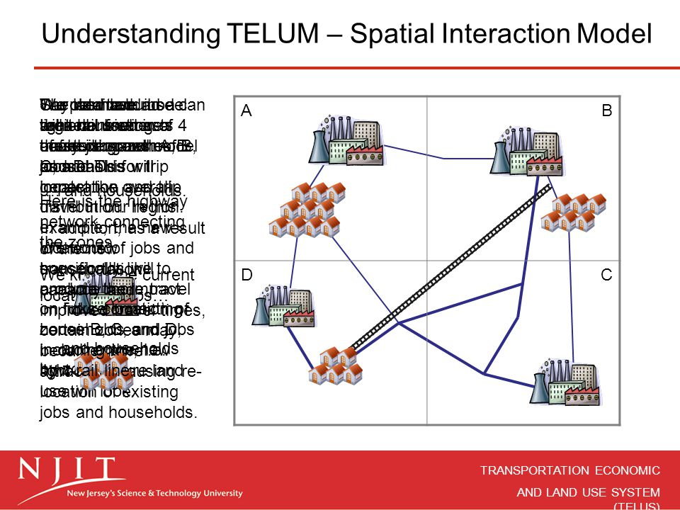TRANSPORTATION ECONOMIC AND LAND USE SYSTEM (TELUS) … and households by zone. We know the current location of jobs… Understanding TELUM – Spatial Inte