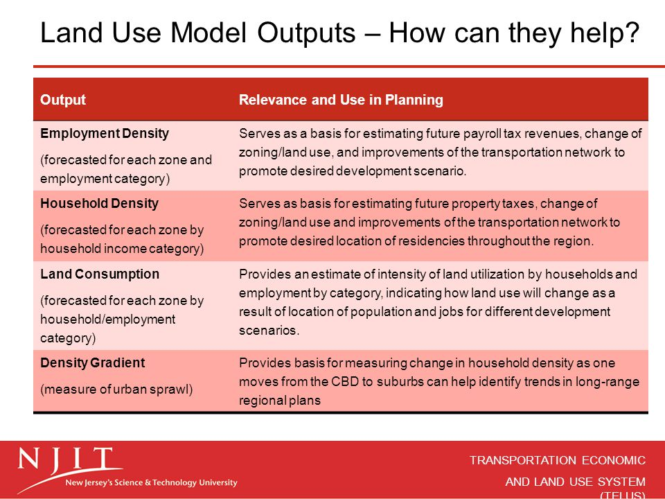 TRANSPORTATION ECONOMIC AND LAND USE SYSTEM (TELUS) Land Use Model Outputs – How can they help? OutputRelevance and Use in Planning Employment Density