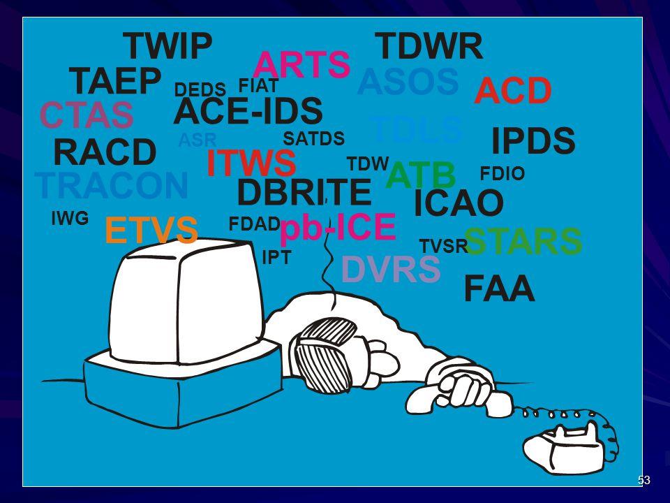 53 DBRITE TAEP TDLS TDWR ATB FAA ACE-IDS STARS TRACON ETVS CTAS DVRS ICAO ITWS pb-ICE RACD IPDS ARTS ACD TWIP ASOS ASR IWG TVSR SATDS FDIO FDAD FIAT TDW DEDS IPT 53