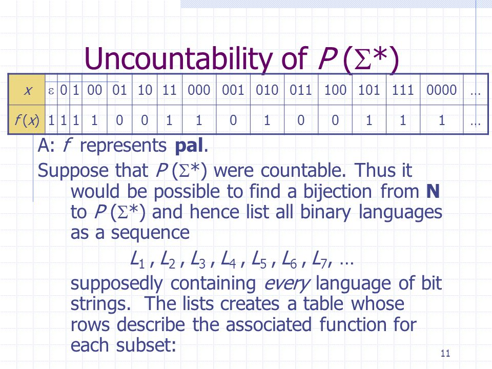 11 Uncountability of P (  *) A: f represents pal. Suppose that P (  *) were countable. Thus it would be possible to find a bijection from N to P ( 
