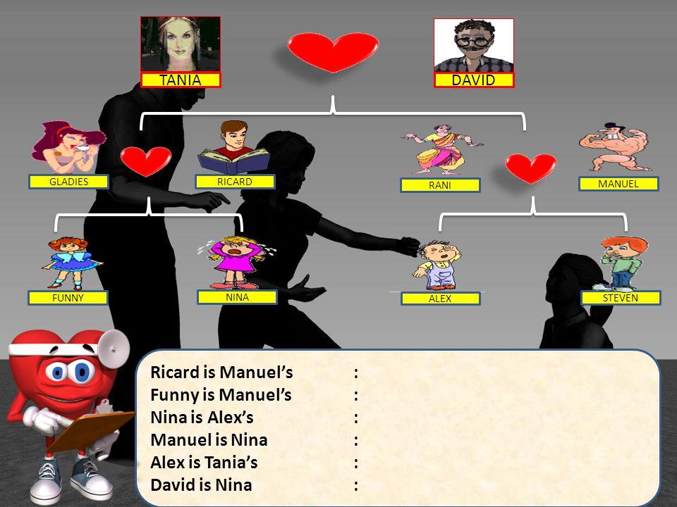 TANIA DAVID GLADIES NINA RANIMANUEL ALEX STEVENFUNNYRICARD David is Tania's: Ricard is David's: Gladies is David's: Rani is Gladies's: