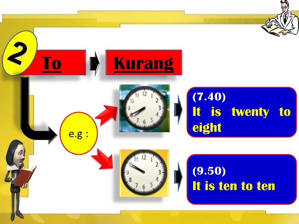 There are many terms to showing time: Past 1 Lebih/Lewat e.g : (9.20) It is twenty past nine (7.10) It is ten past seven