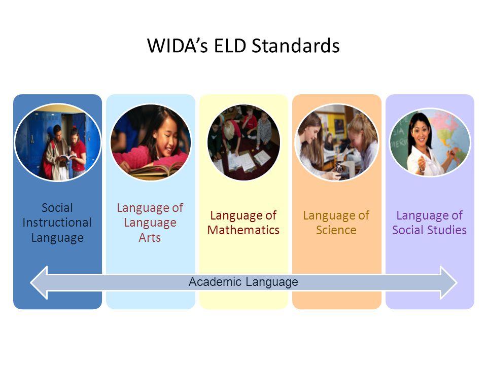 WIDA's ELD Standards Social Instructional Language Language of Language Arts Language of Mathematics Language of Science Language of Social Studies Academic Language