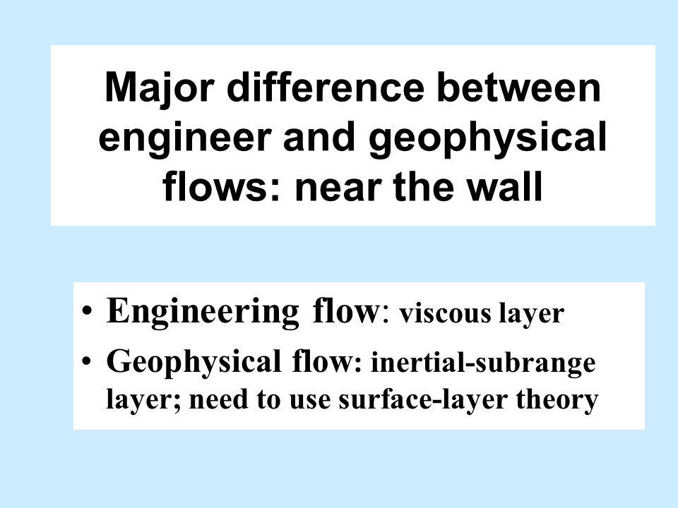 LES of PBL kmm mm resolved eddiesSFS eddies dissipationenergy input L inertial range,