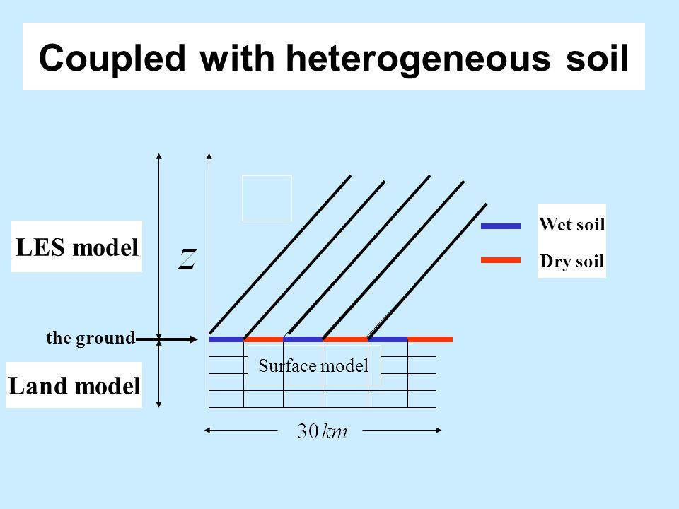 COUPLED with SURFACE turbulence heterogeneous land turbulence ocean surface wave
