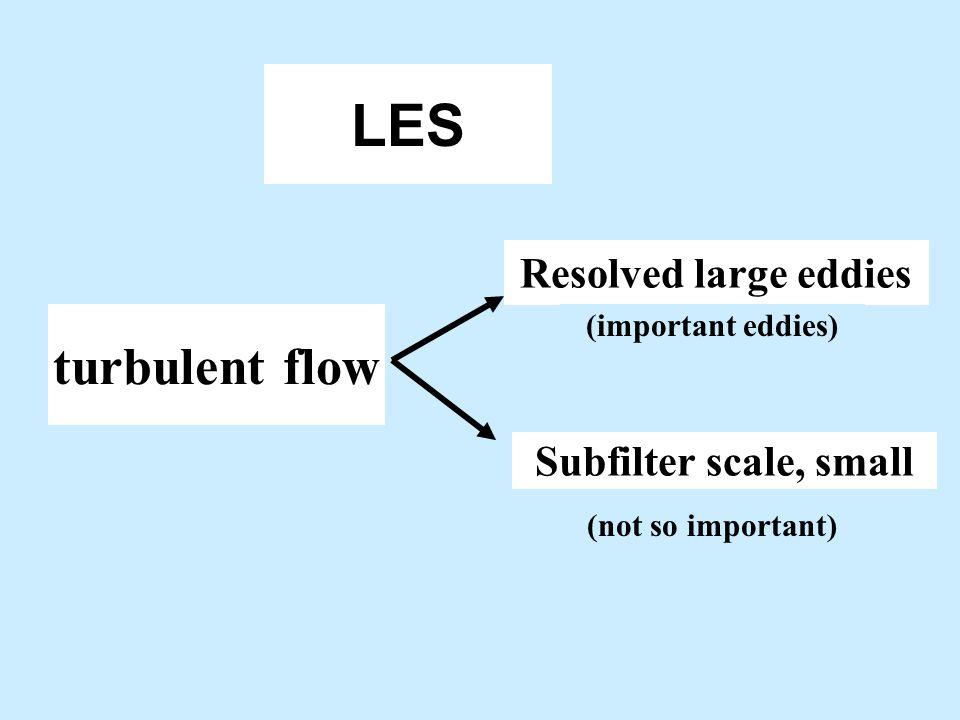 Numerical methods of studying turbulence Reynolds-averaged modeling (RAN) model just ensemble statistics Direct numerical simulation (DNS) resolve for