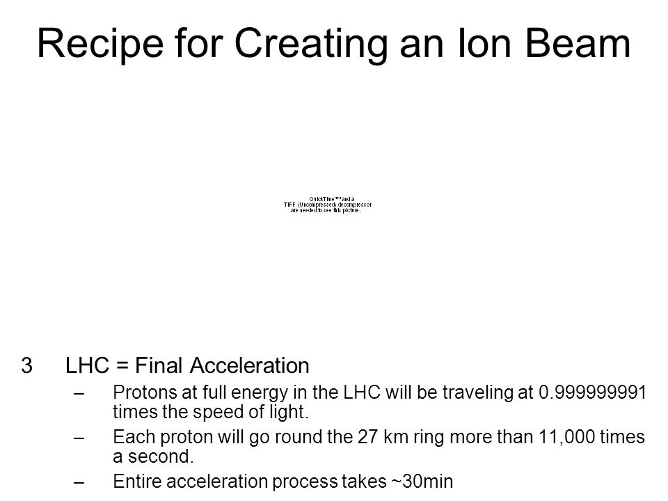 July 25, 2008Abigail Bickley, PAN 200811 Recipe for Creating an Ion Beam 3LHC = Final Acceleration –Protons at full energy in the LHC will be traveling at 0.999999991 times the speed of light.