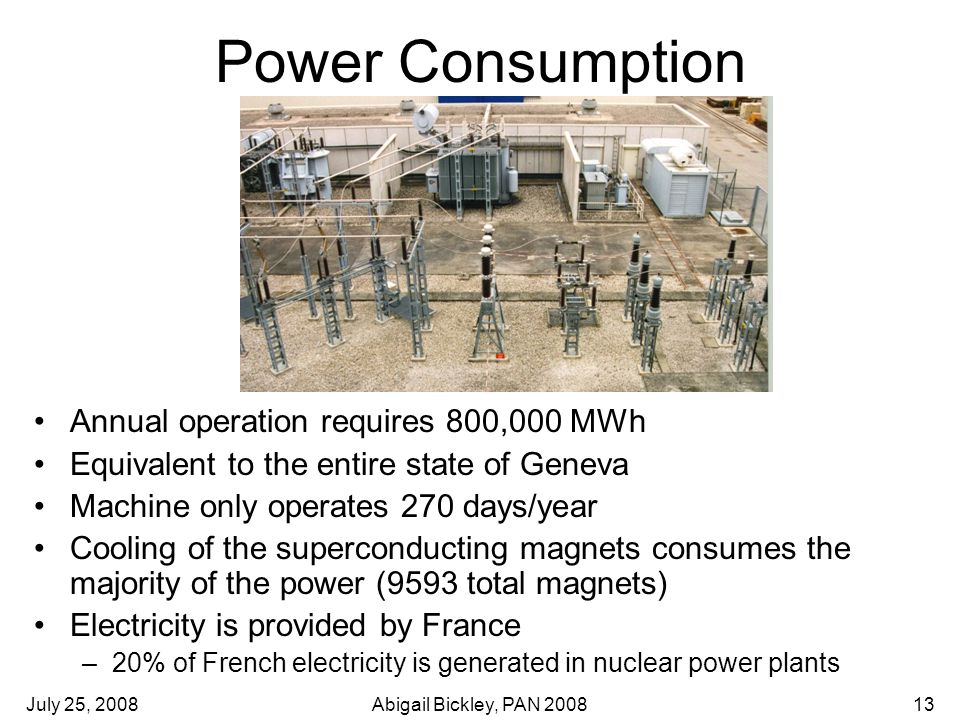 July 25, 2008Abigail Bickley, PAN 200813 Power Consumption Annual operation requires 800,000 MWh Equivalent to the entire state of Geneva Machine only operates 270 days/year Cooling of the superconducting magnets consumes the majority of the power (9593 total magnets) Electricity is provided by France –20% of French electricity is generated in nuclear power plants