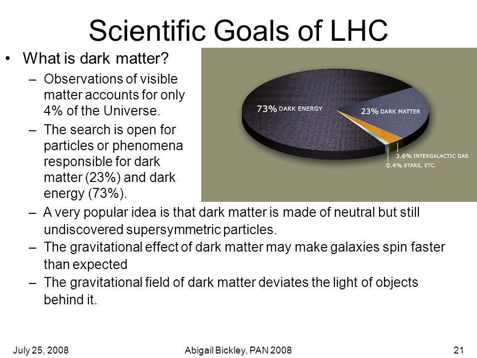 July 25, 2008Abigail Bickley, PAN 200821 Scientific Goals of LHC What is dark matter.