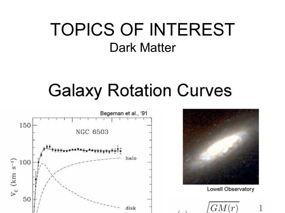 56 TOPICS OF INTEREST Dark Matter James Wells (University of Michigan) KITP presentation 5/31/2008