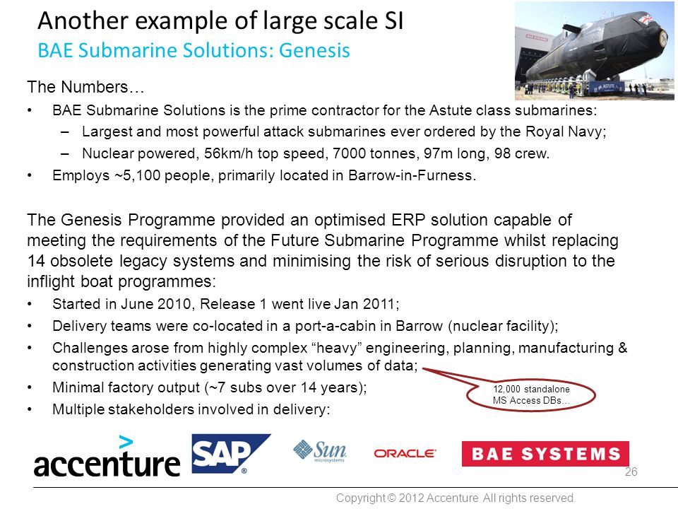 Another example of large scale SI BAE Submarine Solutions: Genesis The Numbers… BAE Submarine Solutions is the prime contractor for the Astute class s