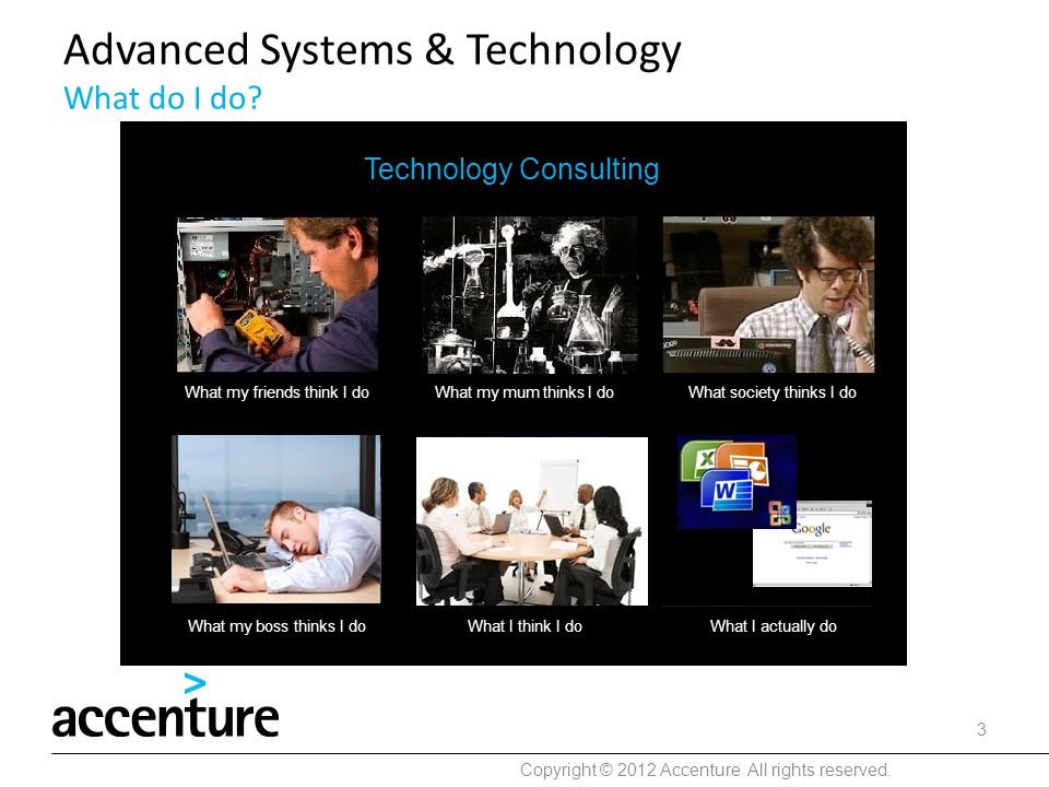 Advanced Systems & Technology What do I do? Copyright © 2012 Accenture All rights reserved. 3 Technology Consulting What my mum thinks I doWhat my fri