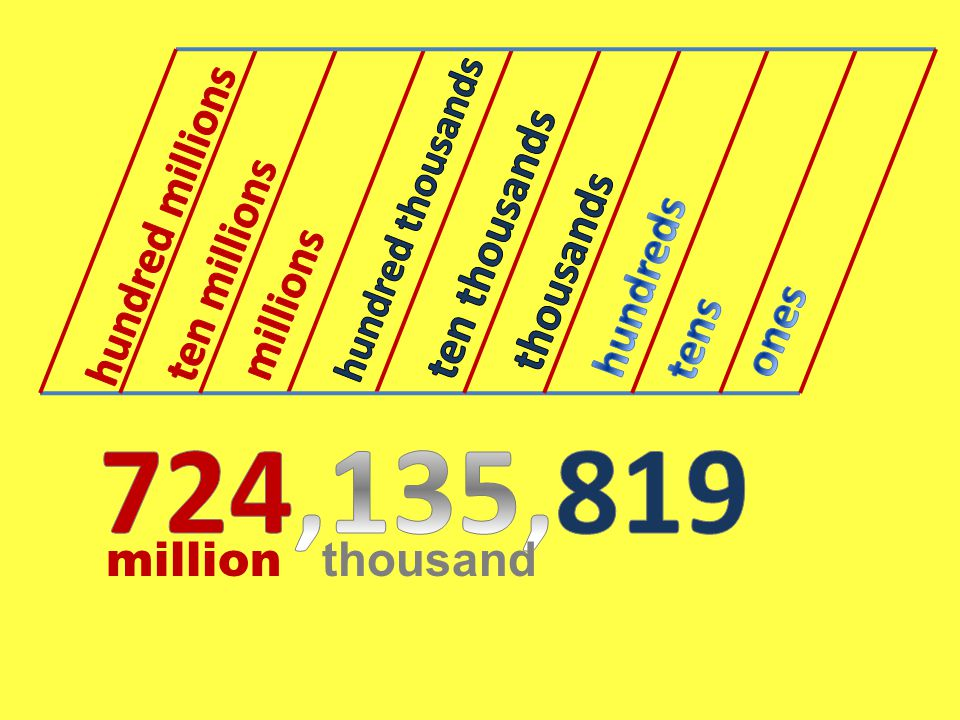 million thousand