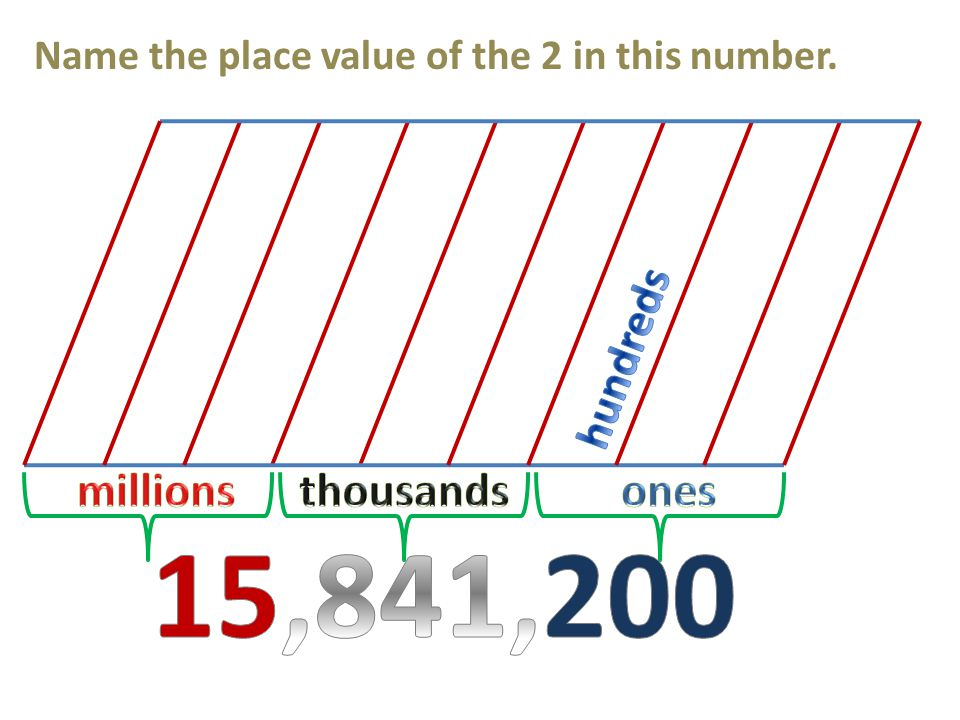 Name the place value of the 2 in this number.