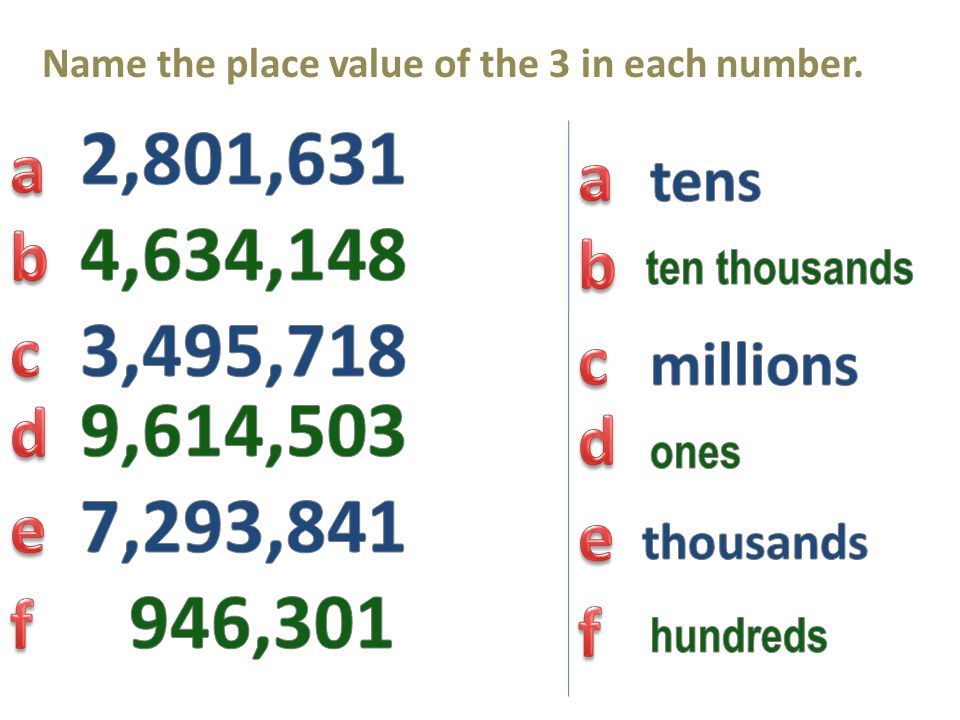 Name the place value of the 3 in each number.