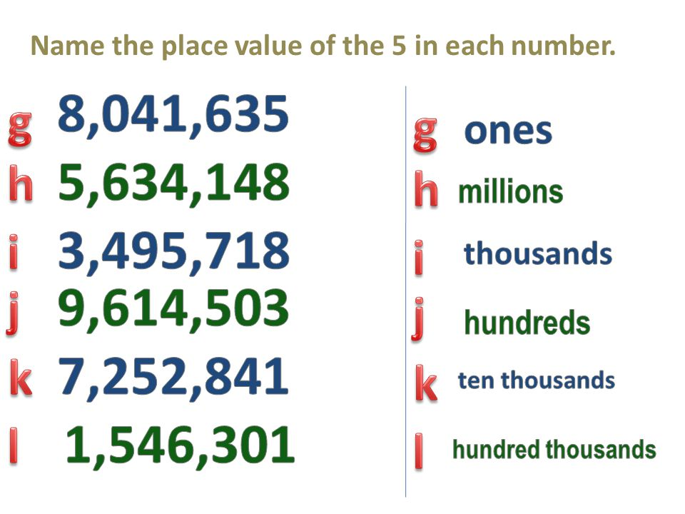 Name the place value of the 5 in each number.