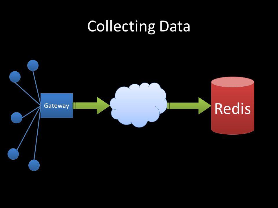 Collecting Data Redis Gateway