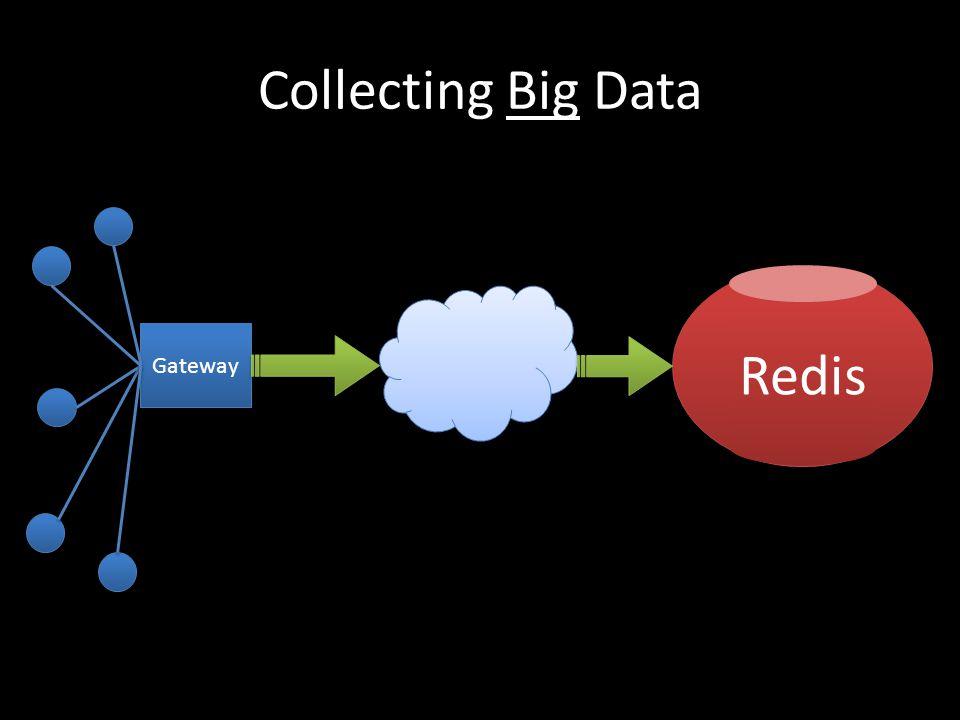 Collecting Big Data Redis Gateway