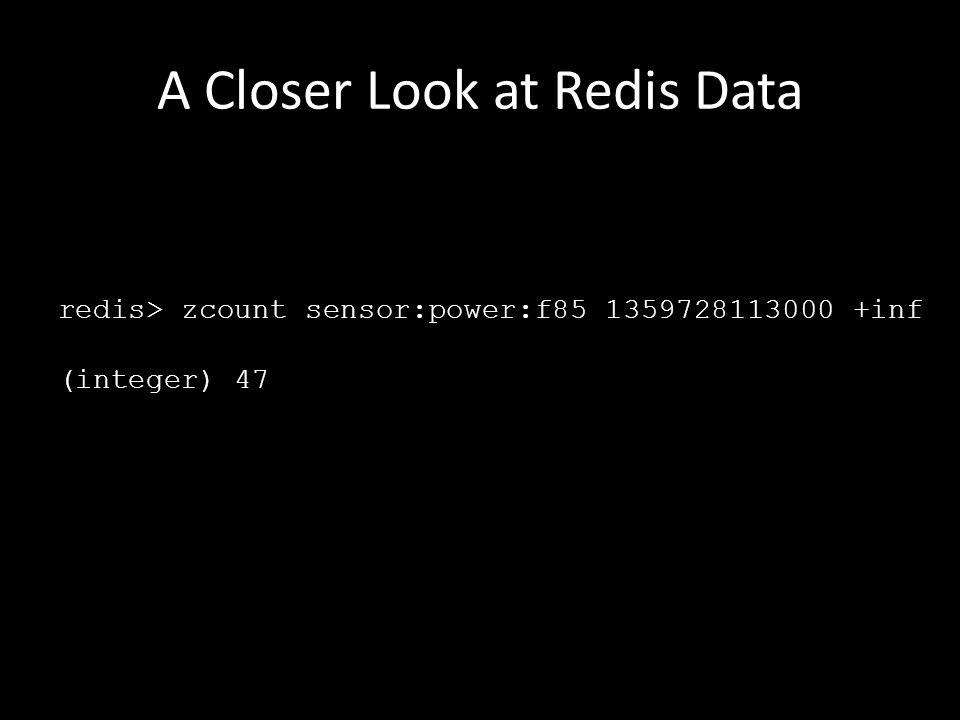 A Closer Look at Redis Data redis> zcount sensor:power:f85 1359728113000 +inf (integer) 47