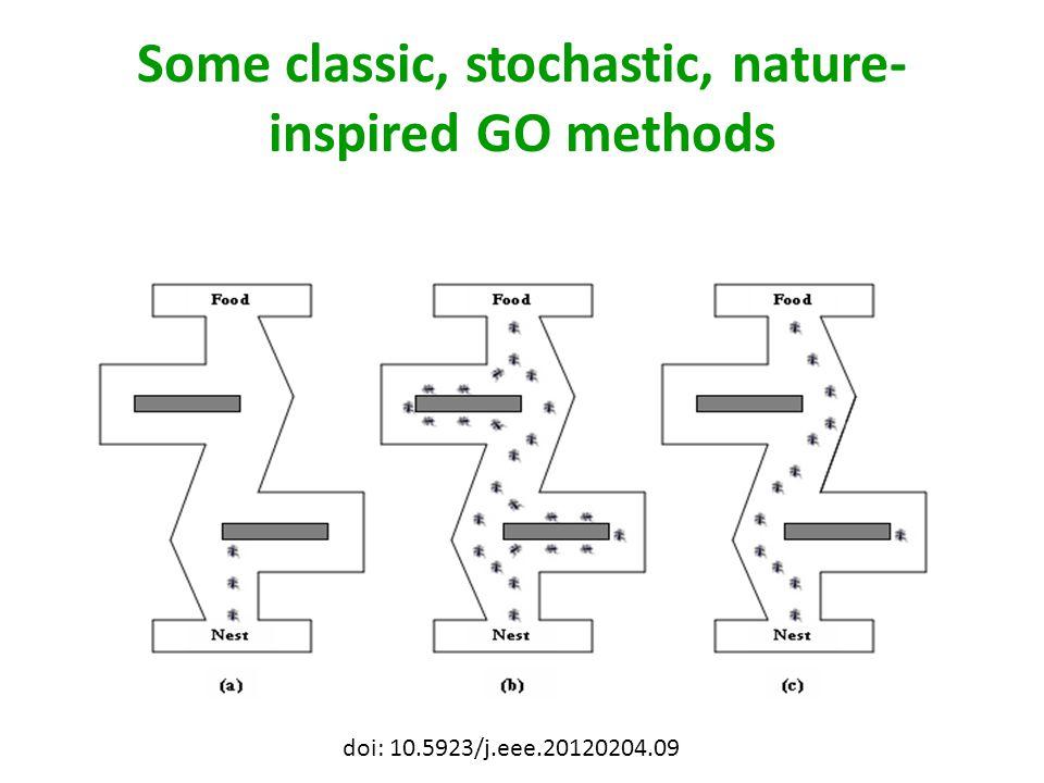 Some classic, stochastic, nature- inspired GO methods doi: 10.5923/j.eee.20120204.09
