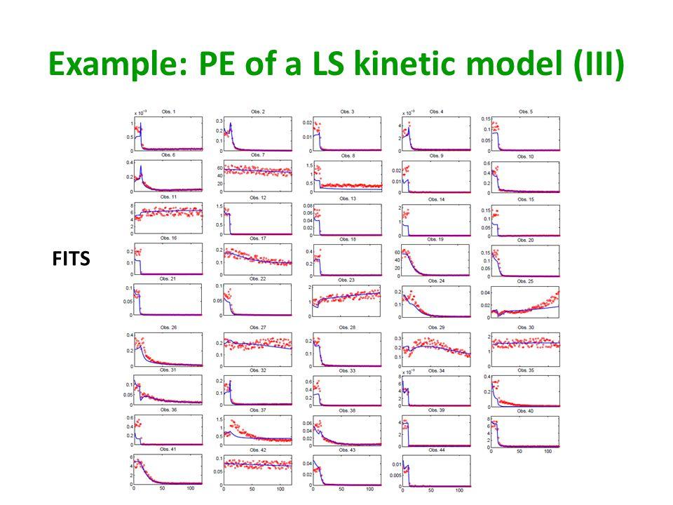 Example: PE of a LS kinetic model (III) FITS